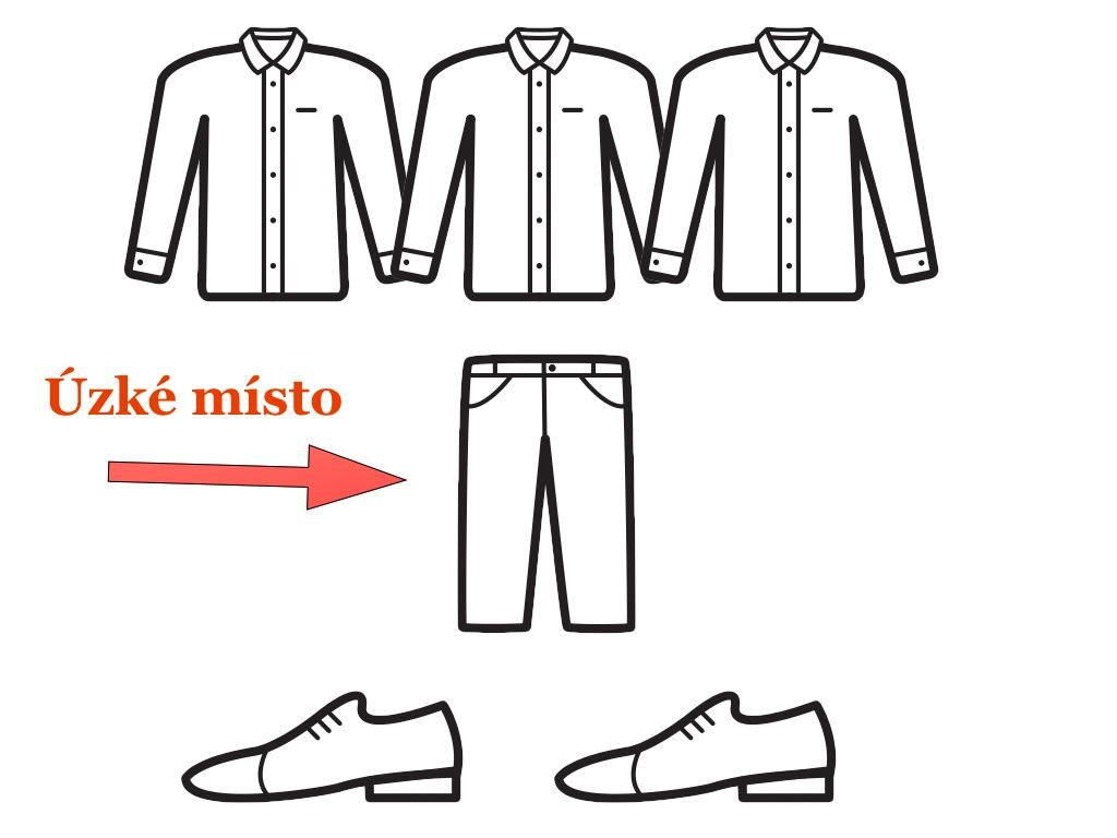 Teorie omezení v oblasti oblékání