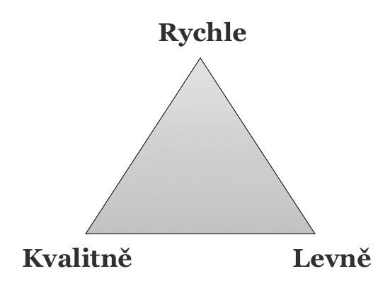 Nákupní trojúhelník